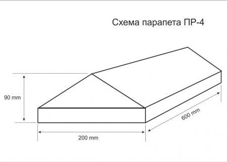 Размеры парапета ПР-4